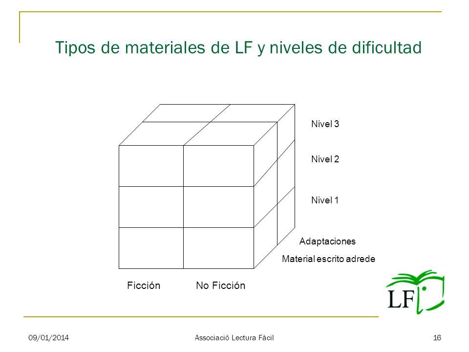 09/01/2014 Associació Lectura Fàcil 16 Tipos de materiales de LF y niveles de dificultad FicciónNo Ficción Nivel 3 Nivel 2 Nivel 1 Adaptaciones Materi