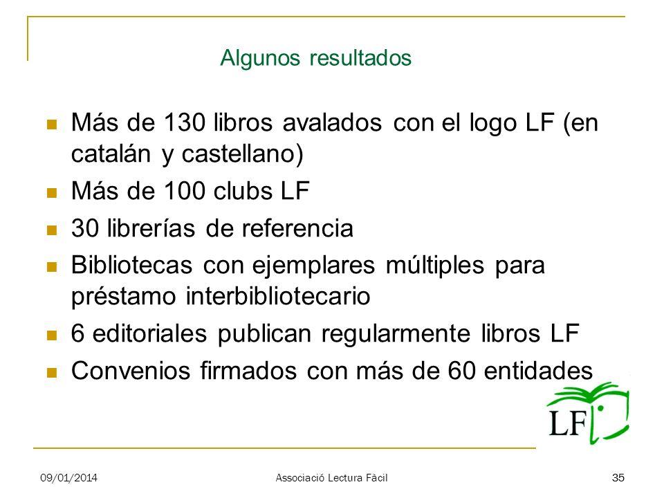 35 Algunos resultados Más de 130 libros avalados con el logo LF (en catalán y castellano) Más de 100 clubs LF 30 librerías de referencia Bibliotecas c