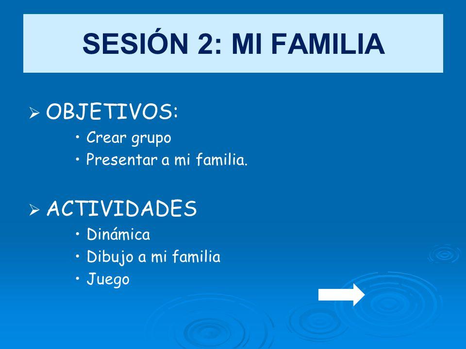 SESIÓN 2: MI FAMILIA OBJETIVOS: Crear grupo Presentar a mi familia. ACTIVIDADES Dinámica Dibujo a mi familia Juego