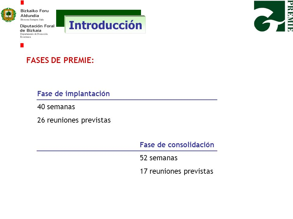 Fase de implantación 40 semanas 26 reuniones previstas Introducción FASES DE PREMIE: Fase de consolidación 52 semanas 17 reuniones previstas