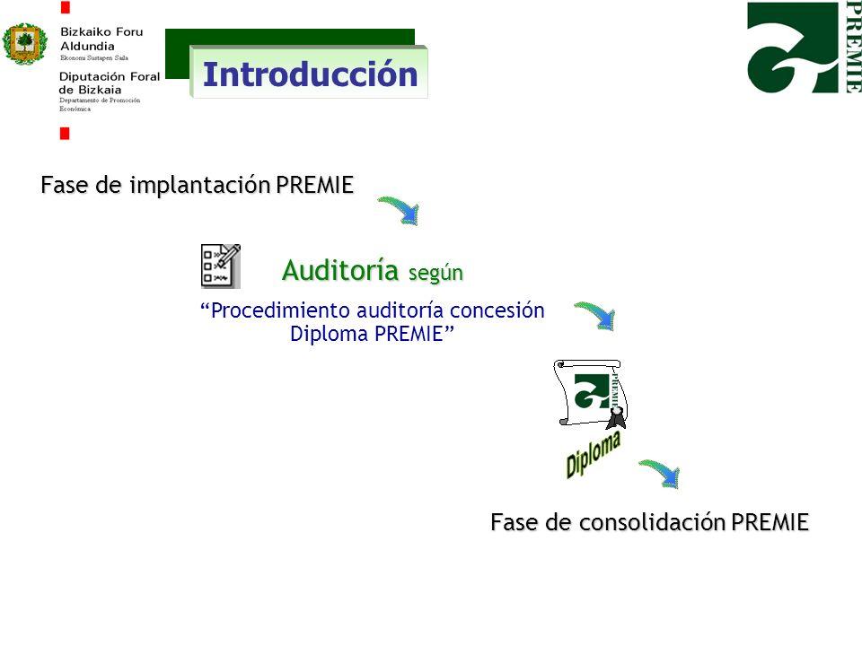 Auditoría según Procedimiento auditoría concesión Diploma PREMIE Fase de implantación PREMIE Fase de consolidación PREMIE