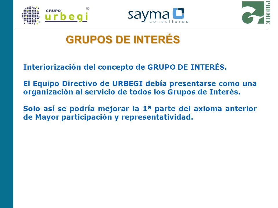 GRUPOS DE INTERÉS Interiorización del concepto de GRUPO DE INTERÉS. El Equipo Directivo de URBEGI debía presentarse como una organización al servicio