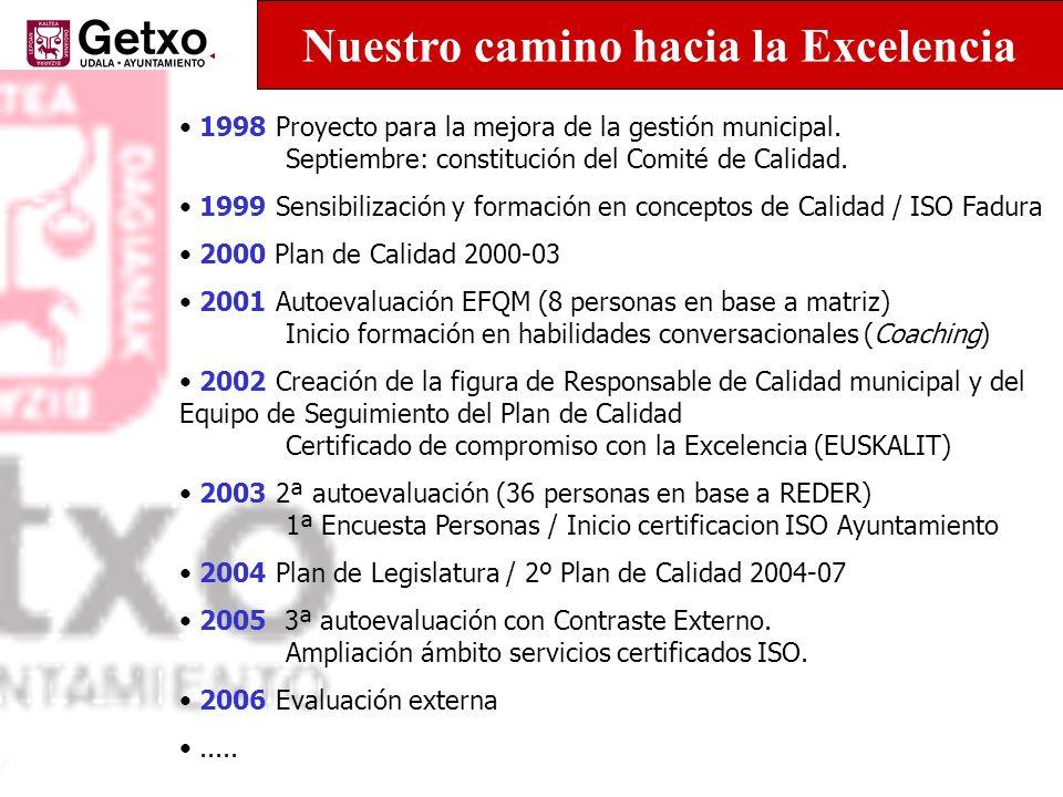 Nuestro camino hacia la Excelencia 1998 Proyecto para la mejora de la gestión municipal. Septiembre: constitución del Comité de Calidad. 1999 Sensibil