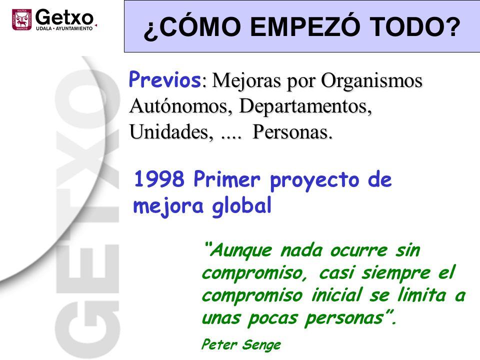¿CÓMO EMPEZÓ TODO? 1998 Primer proyecto de mejora global : Mejoras por Organismos Autónomos, Departamentos, Unidades,.... Personas. Previos : Mejoras