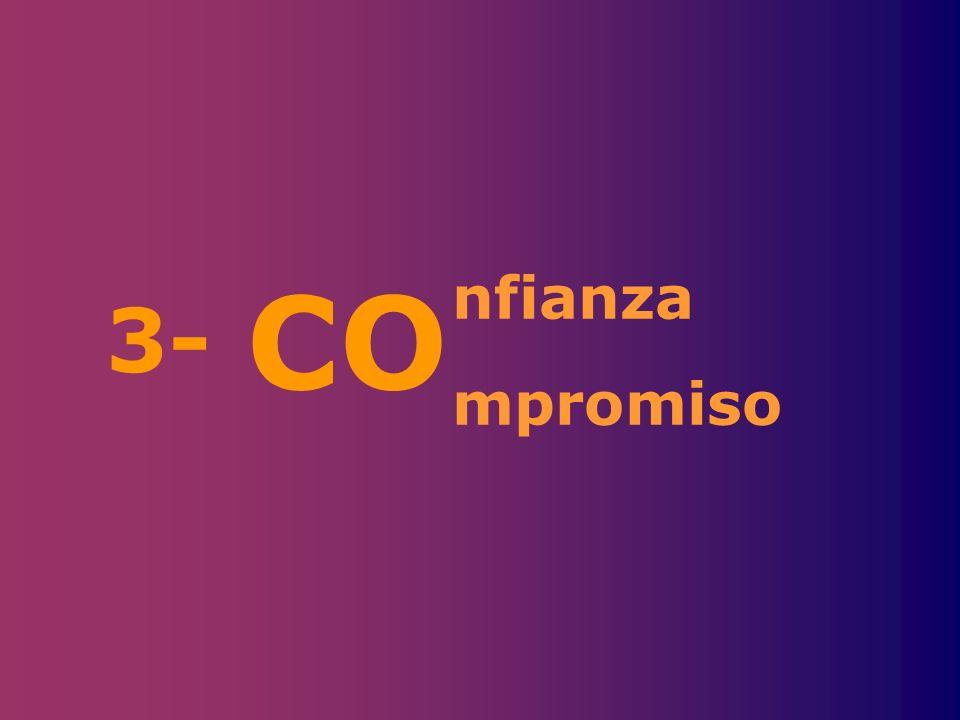 nfianza mpromiso CO 3-