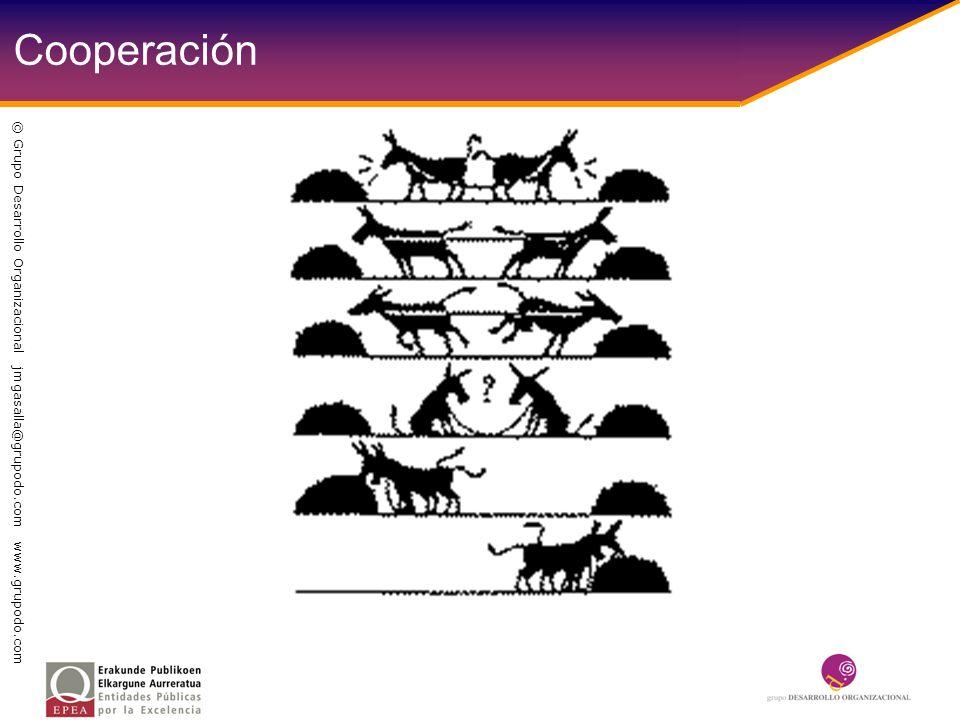 Cooperación © Grupo Desarrollo Organizacional jmgasalla@grupodo.com www.grupodo.com