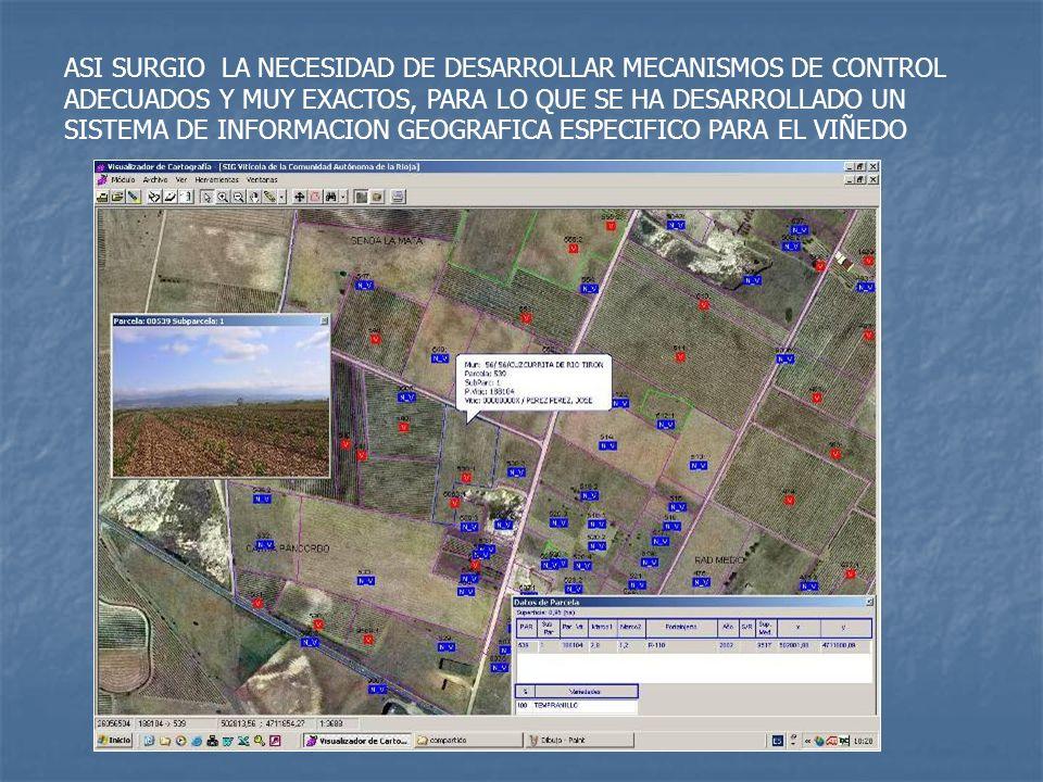 AGENDAS ELECTRONICAS CON GPS y UN PROGRAMA DE LOCALIZACION DE PARCELAS