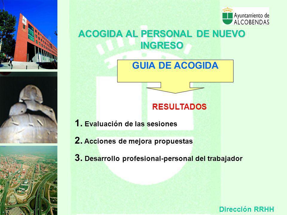 ACOGIDA AL PERSONAL DE NUEVO INGRESO GUIA DE ACOGIDA RESULTADOS 1.