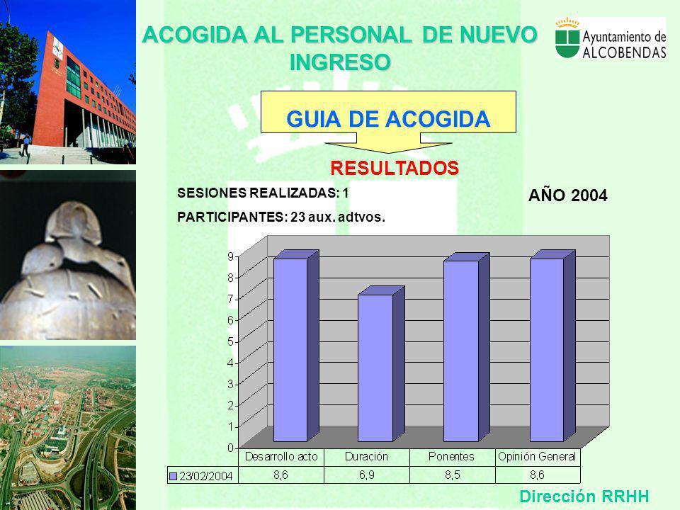 ACOGIDA AL PERSONAL DE NUEVO INGRESO RESULTADOS AÑO 2004 Dirección RRHH GUIA DE ACOGIDA SESIONES REALIZADAS: 1 PARTICIPANTES: 23 aux.