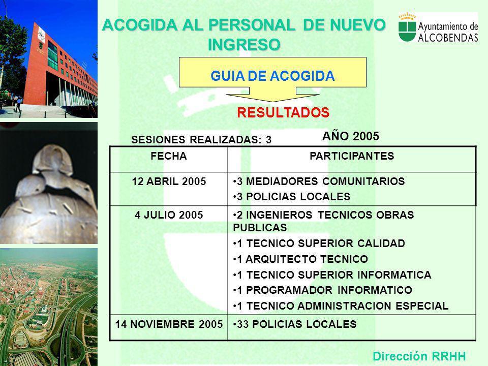 ACOGIDA AL PERSONAL DE NUEVO INGRESO RESULTADOS AÑO 2005 SESIONES REALIZADAS: 3 FECHAPARTICIPANTES 12 ABRIL 20053 MEDIADORES COMUNITARIOS 3 POLICIAS LOCALES 4 JULIO 20052 INGENIEROS TECNICOS OBRAS PUBLICAS 1 TECNICO SUPERIOR CALIDAD 1 ARQUITECTO TECNICO 1 TECNICO SUPERIOR INFORMATICA 1 PROGRAMADOR INFORMATICO 1 TECNICO ADMINISTRACION ESPECIAL 14 NOVIEMBRE 200533 POLICIAS LOCALES Dirección RRHH GUIA DE ACOGIDA
