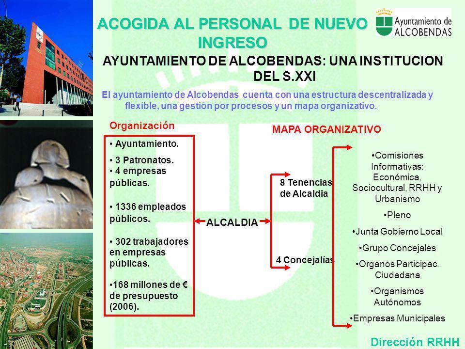 Alcobendas Comunidad de Madrid 100.000 habitantes. Termino municipal 4.411 Has. A 17 Km. de la Puerta del Sol y a 5 del Aeropuerto de Barajas. Alcoben