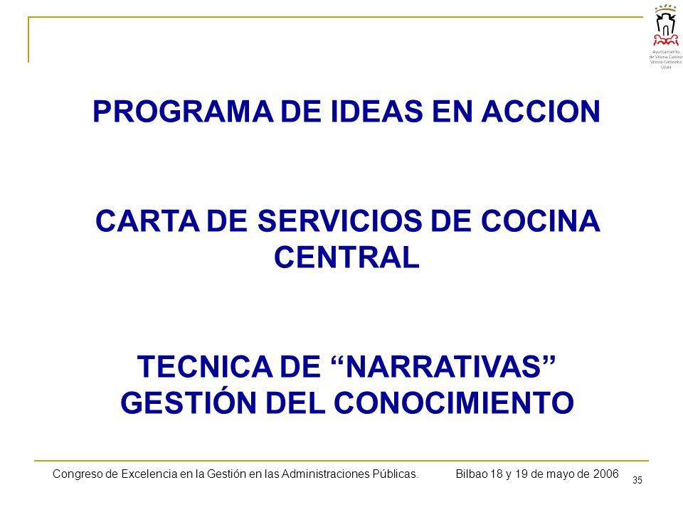 Congreso de Excelencia en la Gestión en las Administraciones Públicas.