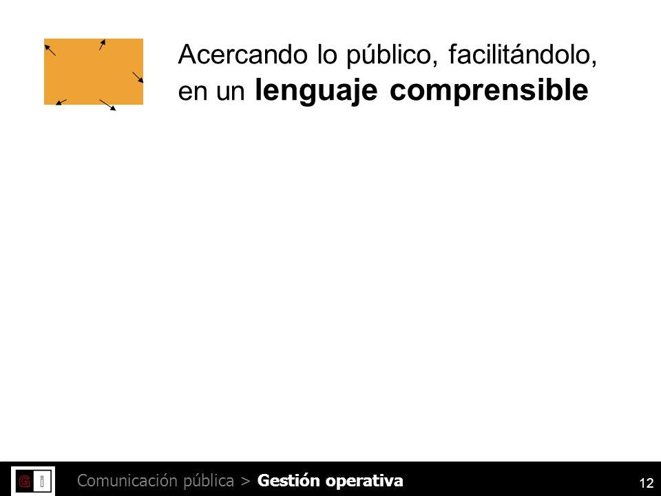 12 Comunicación pública > Acercando lo público, facilitándolo, en un lenguaje comprensible Gestión operativa