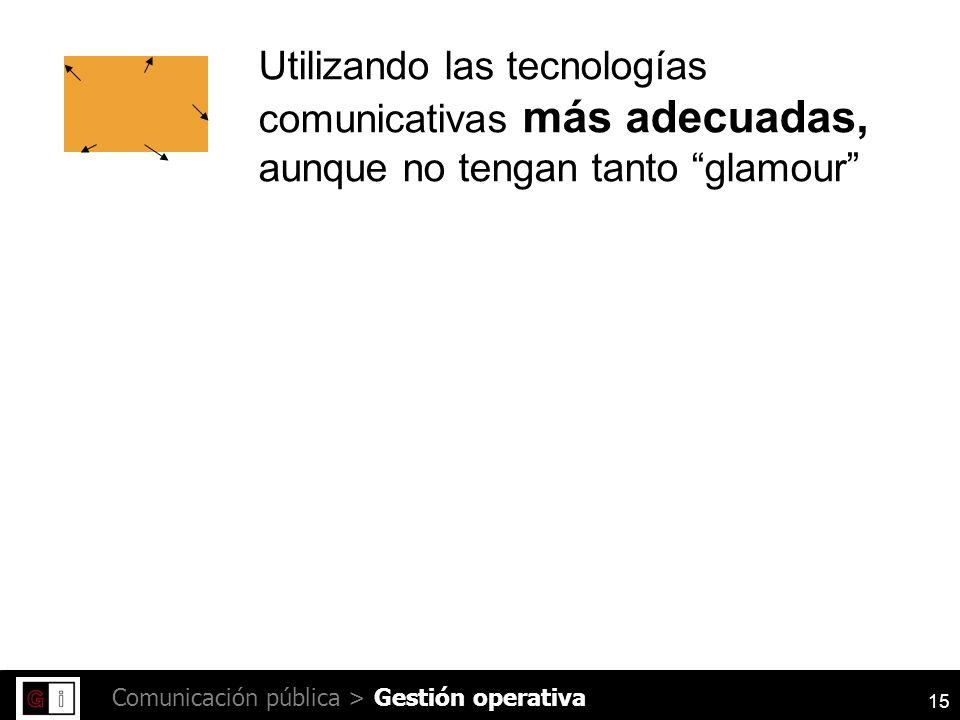 15 Comunicación pública > Utilizando las tecnologías comunicativas más adecuadas, aunque no tengan tanto glamour Gestión operativa