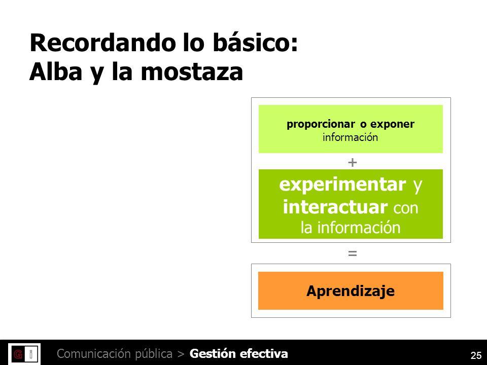 25 Comunicación pública > = proporcionar o exponer información experimentar y interactuar con la información + Aprendizaje Recordando lo básico: Alba y la mostaza Gestión efectiva