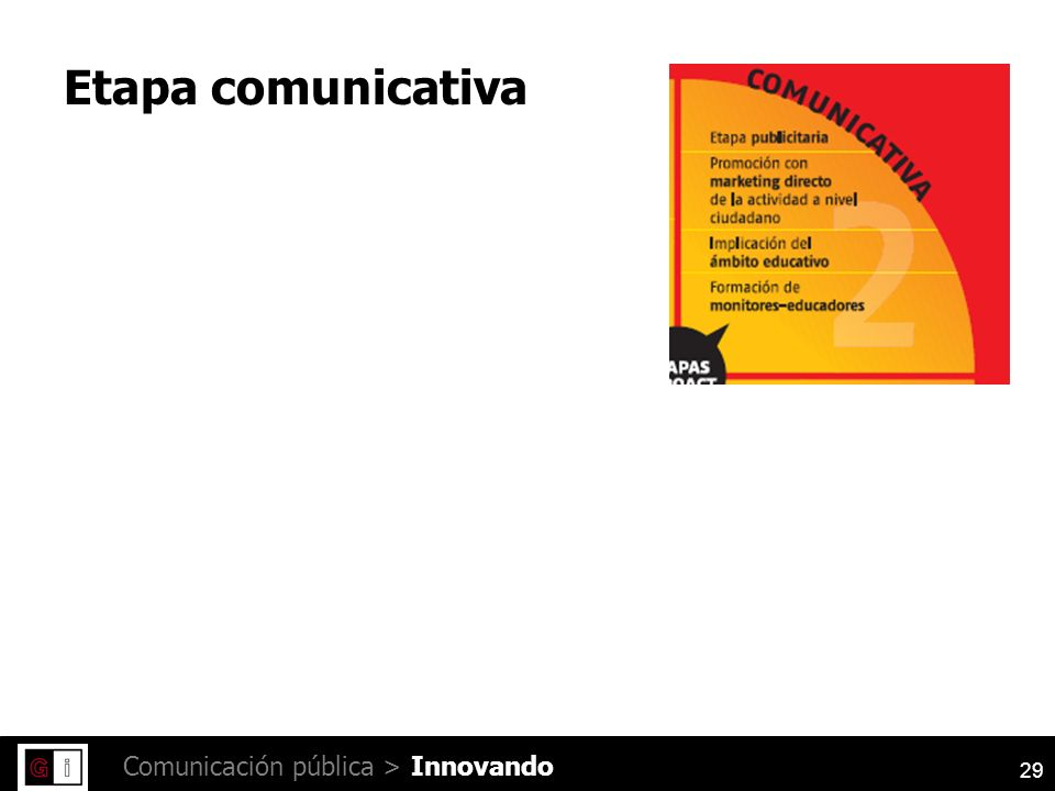 29 Comunicación pública > Etapa comunicativa Innovando