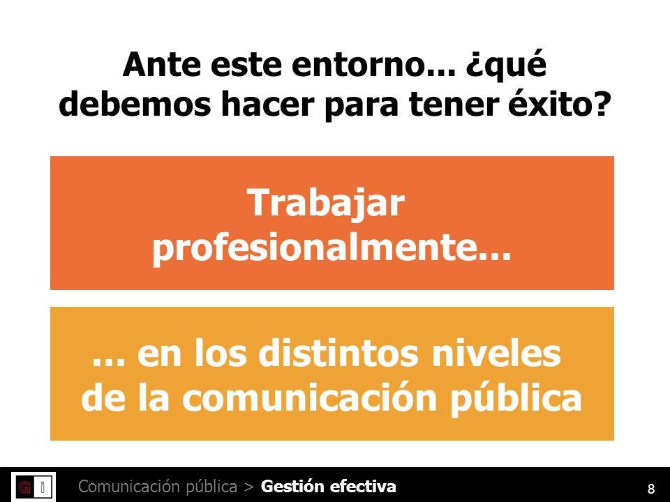 8 Comunicación pública > Ante este entorno... ¿qué debemos hacer para tener éxito.