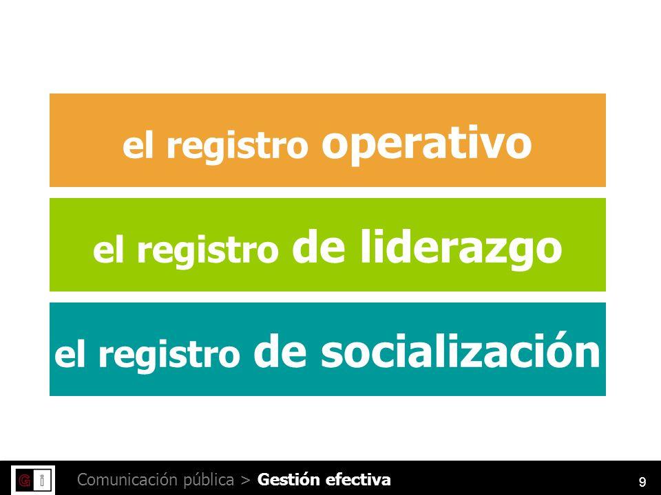 9 Comunicación pública > Gestión efectiva el registro operativo el registro de liderazgo el registro de socialización