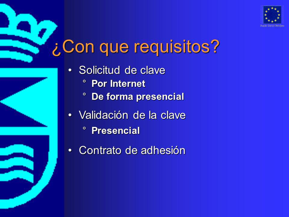 ¿Con que requisitos.