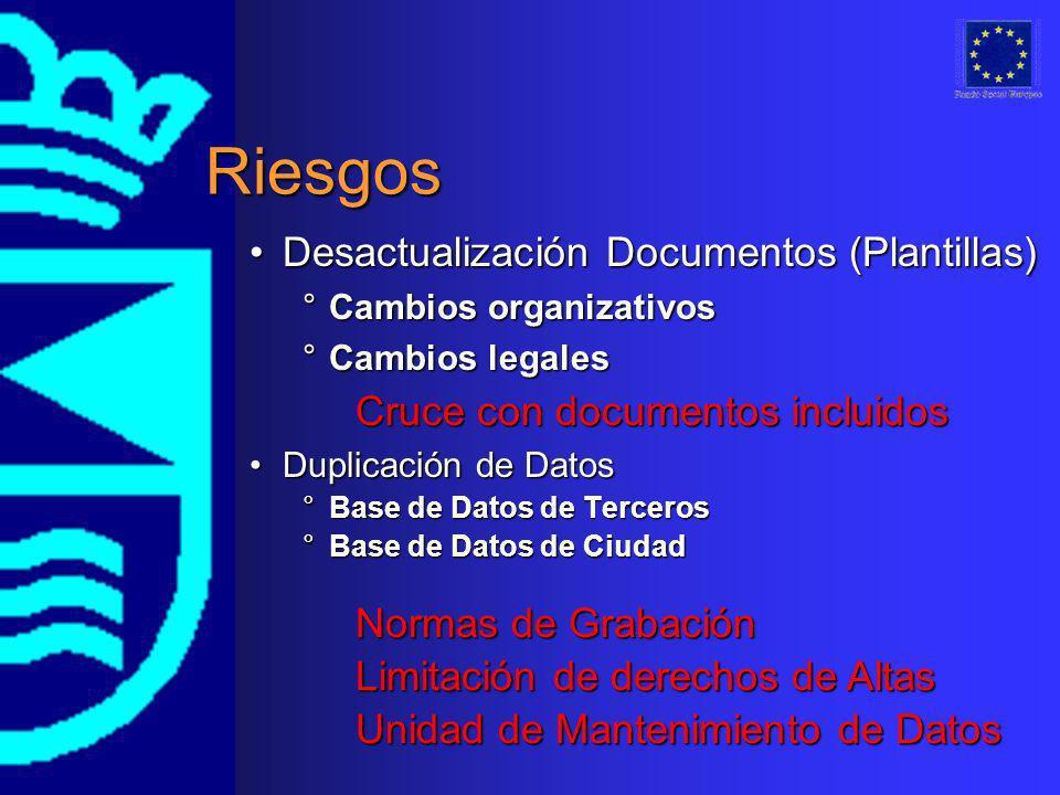 Riesgos Duplicación de DatosDuplicación de Datos °Base de Datos de Terceros °Base de Datos de Ciudad Desactualización Documentos (Plantillas)Desactual