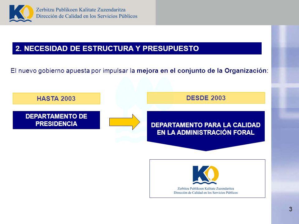 3 DEPARTAMENTO DE PRESIDENCIA HASTA 2003 DESDE 2003 DEPARTAMENTO PARA LA CALIDAD EN LA ADMINISTRACIÓN FORAL El nuevo gobierno apuesta por impulsar la mejora en el conjunto de la Organización: 2.