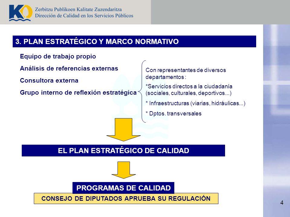 4 3. PLAN ESTRATÉGICO Y MARCO NORMATIVO EL PLAN ESTRATÉGICO DE CALIDAD Equipo de trabajo propio Grupo interno de reflexión estratégica Consultora exte