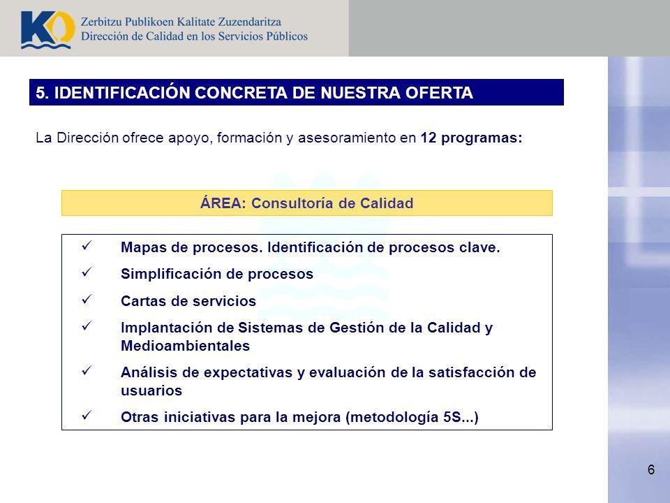 6 5. IDENTIFICACIÓN CONCRETA DE NUESTRA OFERTA La Dirección ofrece apoyo, formación y asesoramiento en 12 programas: Mapas de procesos. Identificación