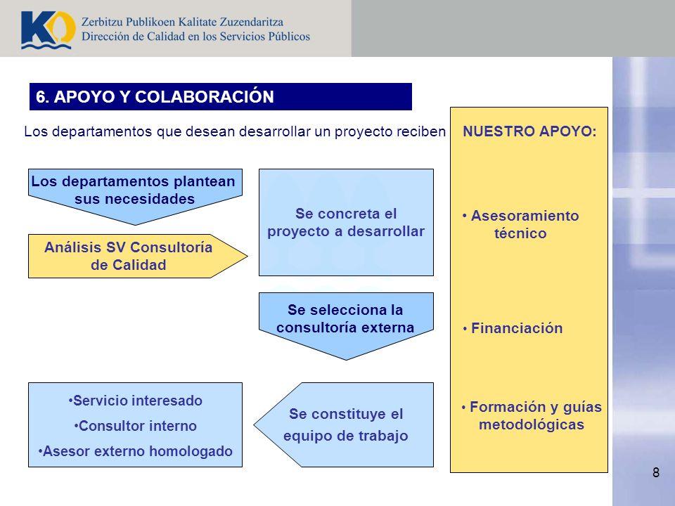 8 6. APOYO Y COLABORACIÓN Se concreta el proyecto a desarrollar Los departamentos que desean desarrollar un proyecto reciben Se selecciona la consulto