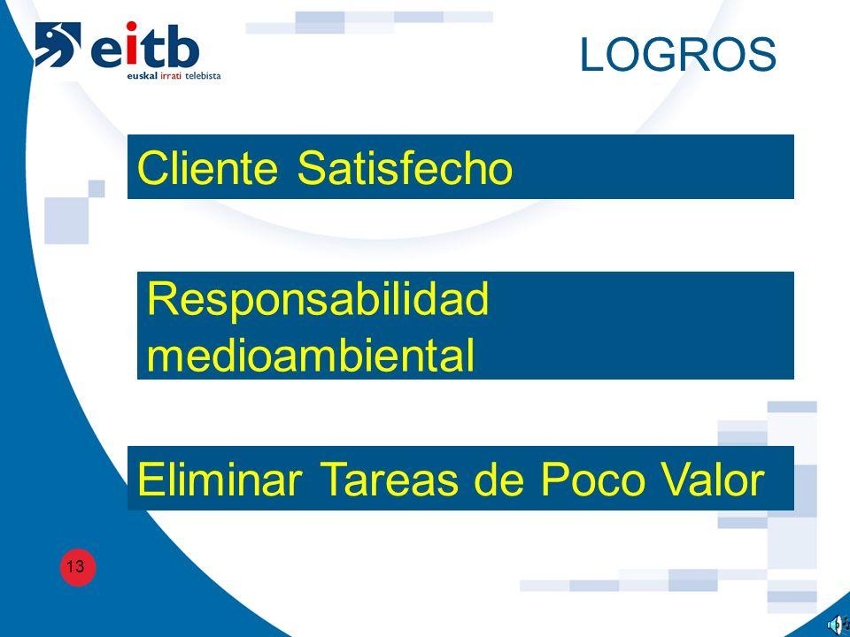 LOGROS 13 Cliente Satisfecho Responsabilidad medioambiental Eliminar Tareas de Poco Valor