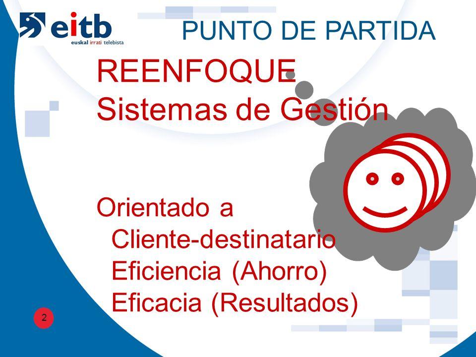 PUNTO DE PARTIDA 2 REENFOQUE Sistemas de Gestión Orientado a Cliente-destinatario Eficiencia (Ahorro) Eficacia (Resultados)