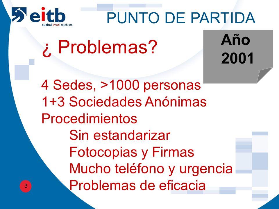 Año 2001 PUNTO DE PARTIDA 3 ¿ Problemas.