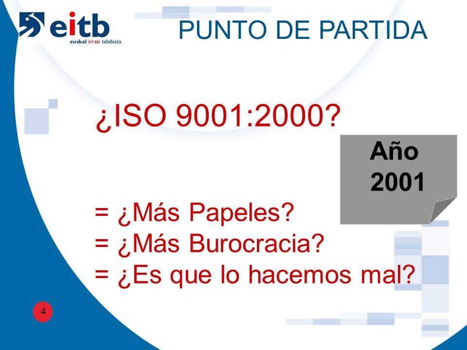 PUNTO DE PARTIDA 4 ¿ISO 9001:2000. = ¿Más Papeles.