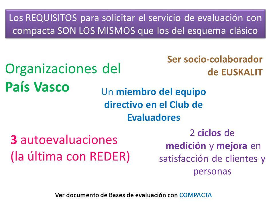 Un miembro del equipo directivo en el Club de Evaluadores Organizaciones del País Vasco Ser socio-colaborador de EUSKALIT 2 ciclos de medición y mejora en satisfacción de clientes y personas 3 autoevaluaciones (la última con REDER) Ver documento de Bases de evaluación con COMPACTA Los REQUISITOS para solicitar el servicio de evaluación con compacta SON LOS MISMOS que los del esquema clásico
