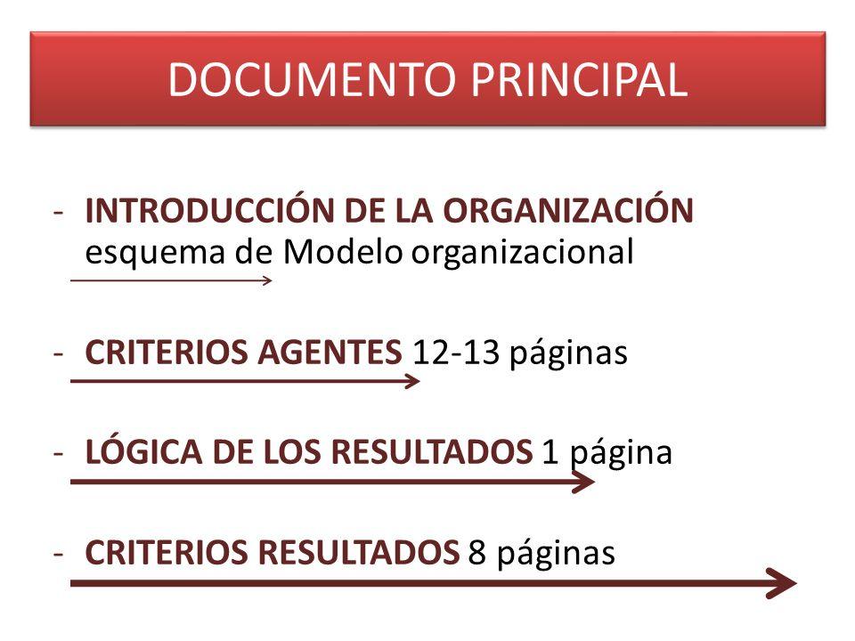 -INTRODUCCIÓN DE LA ORGANIZACIÓN esquema de Modelo organizacional -CRITERIOS AGENTES 12-13 páginas -LÓGICA DE LOS RESULTADOS 1 página -CRITERIOS RESULTADOS 8 páginas DOCUMENTO PRINCIPAL