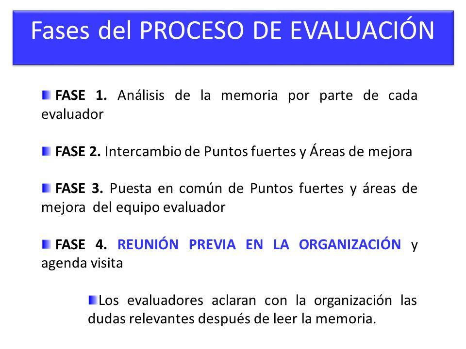 FASE 1.Análisis de la memoria por parte de cada evaluador FASE 2.