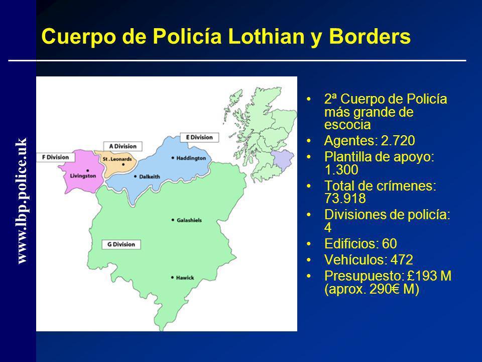 www.lbp.police.uk Cuerpo de Policía Lothian y Borders 2ª Cuerpo de Policía más grande de escocia Agentes: 2.720 Plantilla de apoyo: 1.300 Total de crímenes: 73.918 Divisiones de policía: 4 Edificios: 60 Vehículos: 472 Presupuesto: £193 M (aprox.