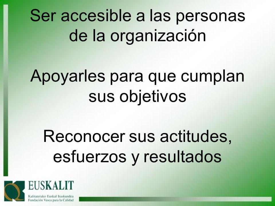 Ser accesible a las personas de la organización Apoyarles para que cumplan sus objetivos Reconocer sus actitudes, esfuerzos y resultados