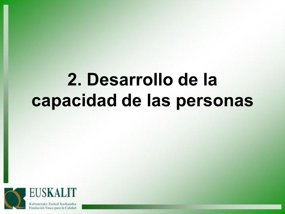 2. Desarrollo de la capacidad de las personas