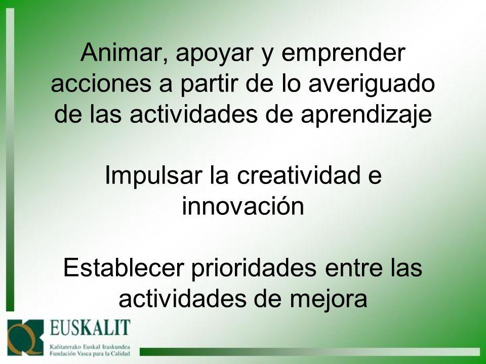 Animar, apoyar y emprender acciones a partir de lo averiguado de las actividades de aprendizaje Impulsar la creatividad e innovación Establecer priori