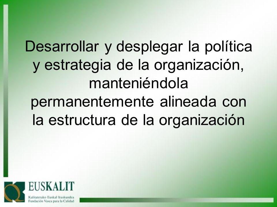 Desarrollar y desplegar la política y estrategia de la organización, manteniéndola permanentemente alineada con la estructura de la organización