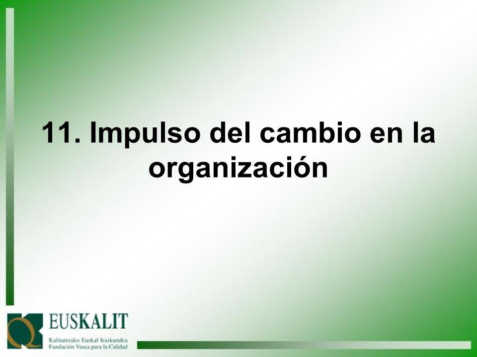 11. Impulso del cambio en la organización