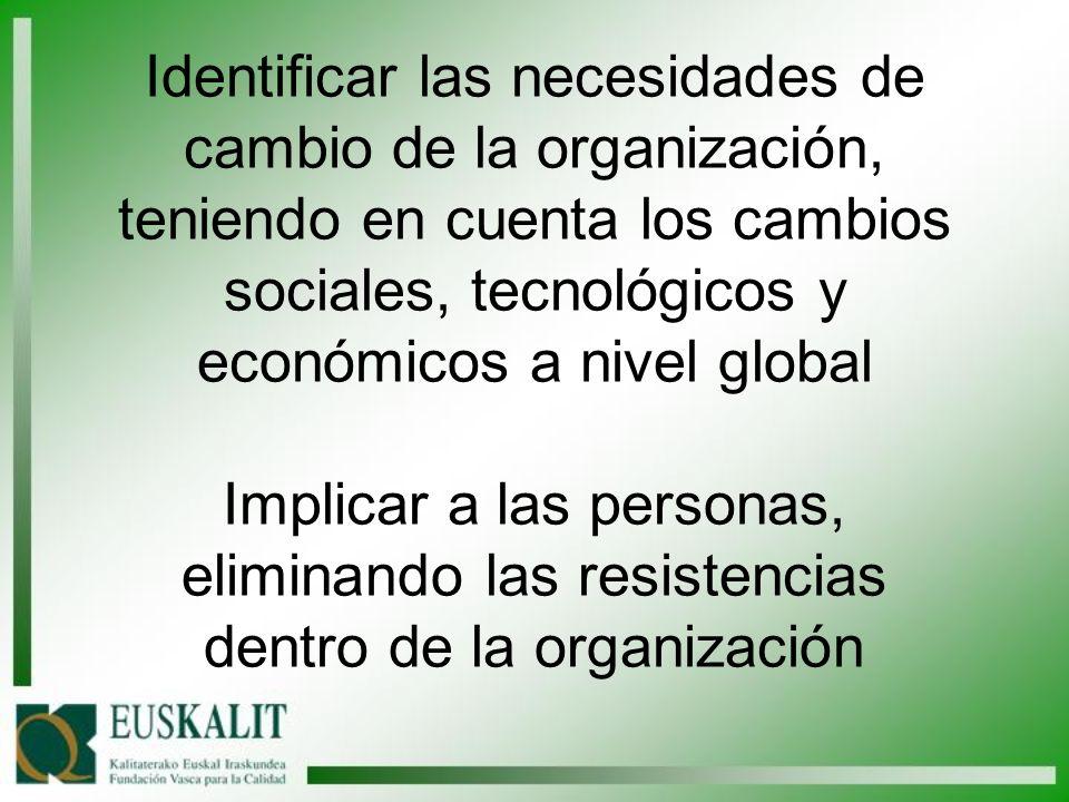 Identificar las necesidades de cambio de la organización, teniendo en cuenta los cambios sociales, tecnológicos y económicos a nivel global Implicar a