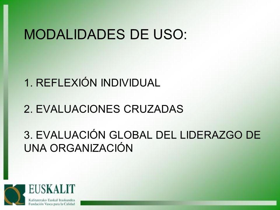 MODALIDADES DE USO: 1. REFLEXIÓN INDIVIDUAL 2. EVALUACIONES CRUZADAS 3. EVALUACIÓN GLOBAL DEL LIDERAZGO DE UNA ORGANIZACIÓN
