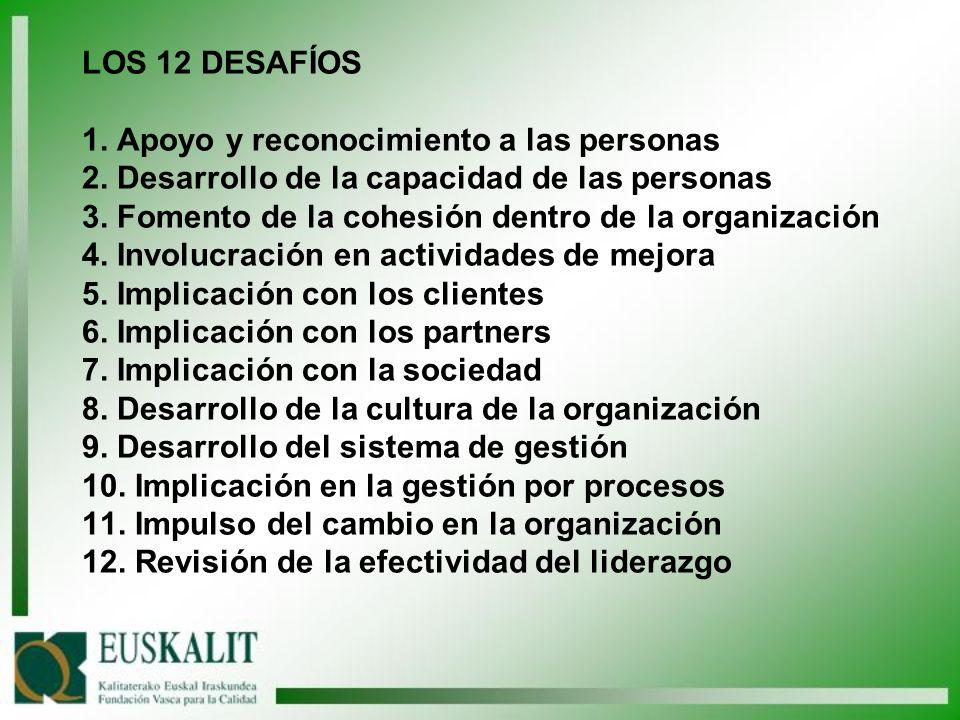 LOS 12 DESAFÍOS 1. Apoyo y reconocimiento a las personas 2. Desarrollo de la capacidad de las personas 3. Fomento de la cohesión dentro de la organiza