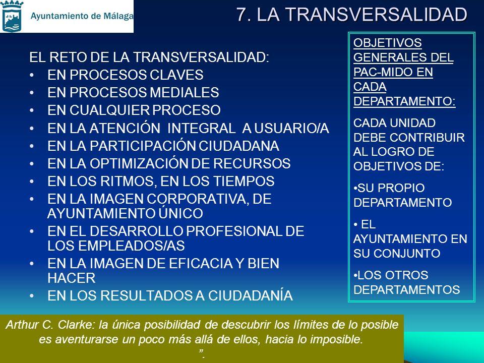7. LA TRANSVERSALIDAD EL RETO DE LA TRANSVERSALIDAD: EN PROCESOS CLAVES EN PROCESOS MEDIALES EN CUALQUIER PROCESO EN LA ATENCIÓN INTEGRAL A USUARIO/A