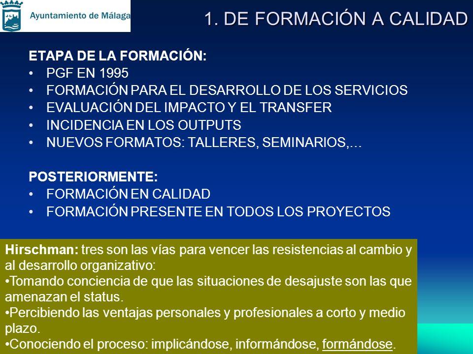 1. DE FORMACIÓN A CALIDAD ETAPA DE LA FORMACIÓN: PGF EN 1995 FORMACIÓN PARA EL DESARROLLO DE LOS SERVICIOS EVALUACIÓN DEL IMPACTO Y EL TRANSFER INCIDE