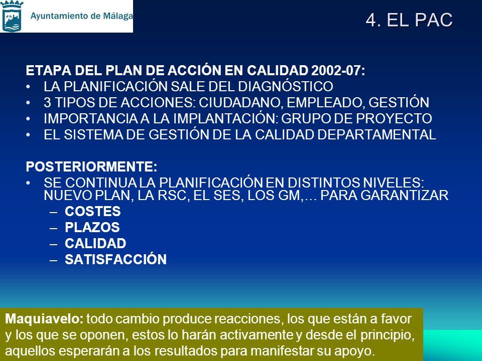 4. EL PAC ETAPA DEL PLAN DE ACCIÓN EN CALIDAD 2002-07: LA PLANIFICACIÓN SALE DEL DIAGNÓSTICO 3 TIPOS DE ACCIONES: CIUDADANO, EMPLEADO, GESTIÓN IMPORTA
