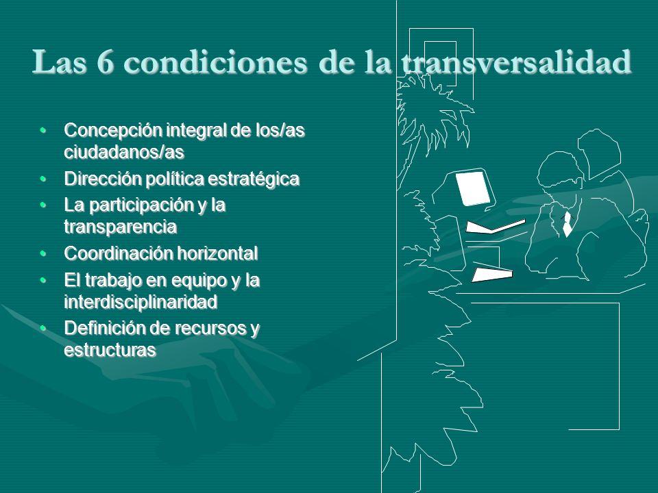 Las 6 condiciones de la transversalidad Concepción integral de los/as ciudadanos/as Dirección política estratégica La participación y la transparencia