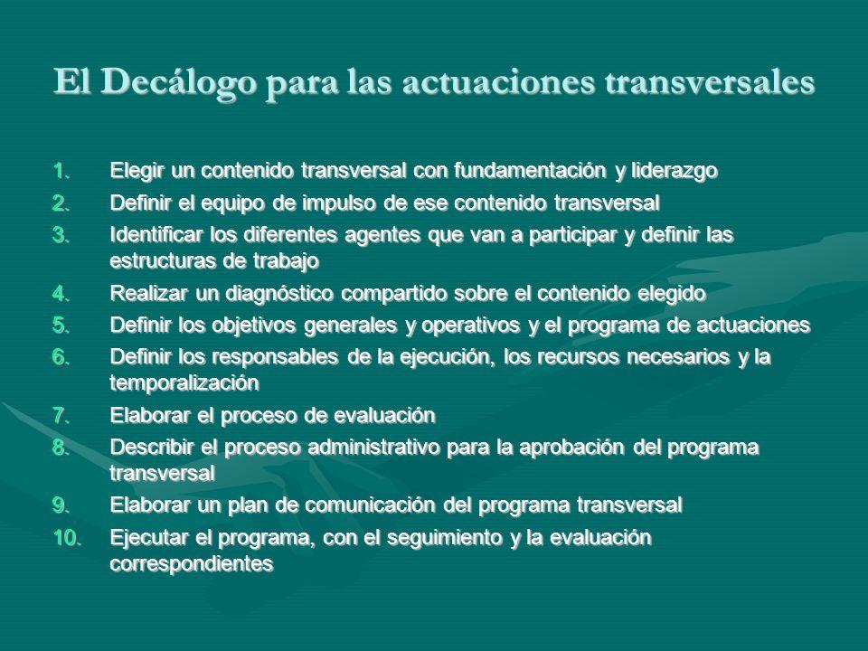 El Decálogo para las actuaciones transversales 1.E legir un contenido transversal con fundamentación y liderazgo 2.D efinir el equipo de impulso de es
