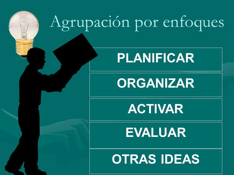 Agrupación por enfoques PLANIFICAR ORGANIZAR ACTIVAR OTRAS IDEAS EVALUAR